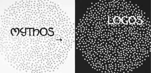 Mythos und Logos