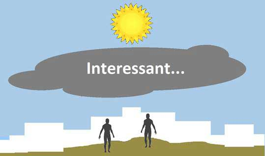 Interesse und Interessantes
