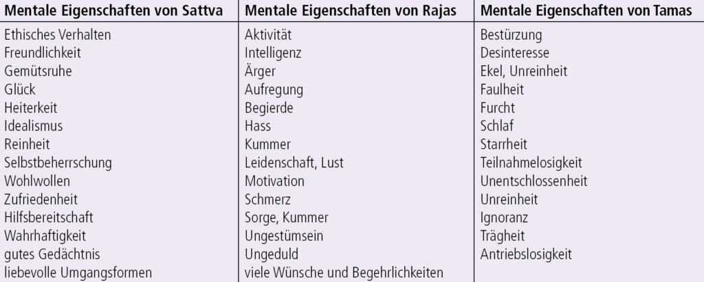 Eigenschaften, welche die psychische Konstitution prägen